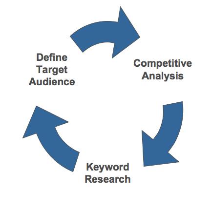 Keyword_Research_Tool